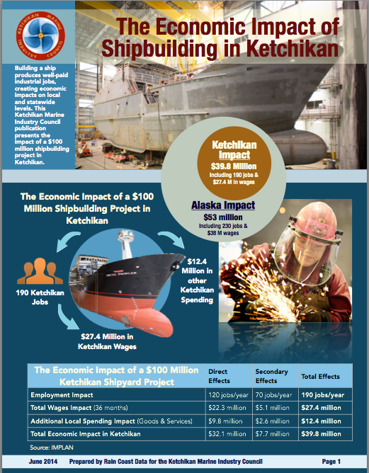 The Economic Impact of Shipbuilding in Ketchikan