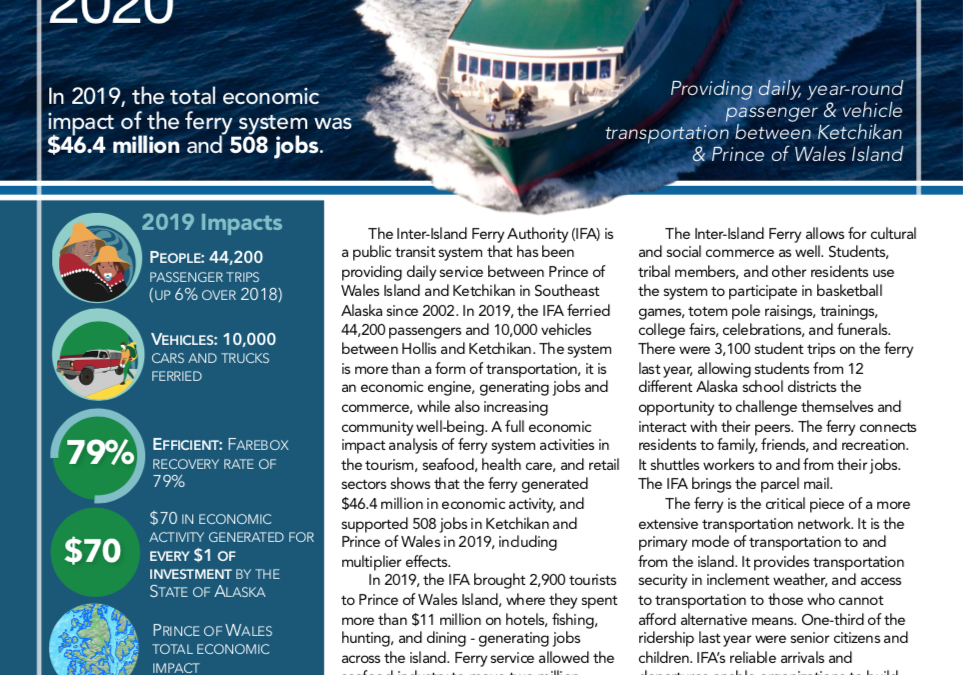 The Inter-Island Ferry Authority by the Numbers 2020